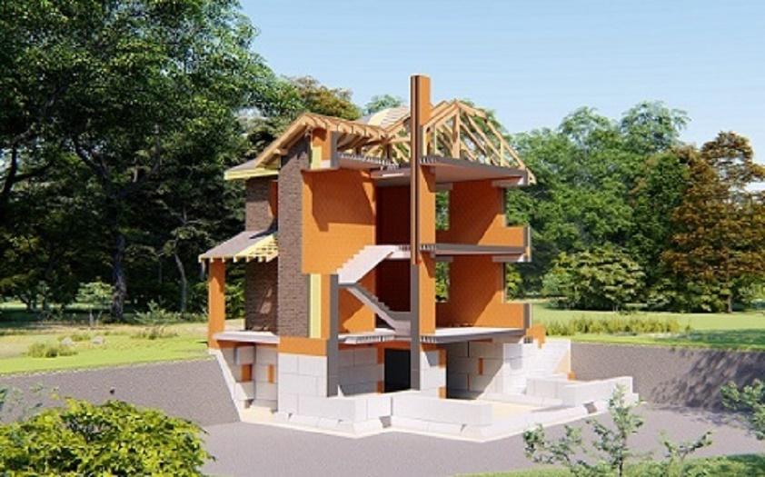 строительство домов под ключ проекты домов